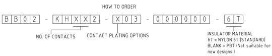 Ordering Grid Example