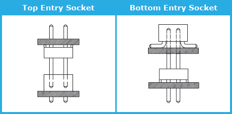 Connectors Demystified - Bottom Entry Board to Board Connectors